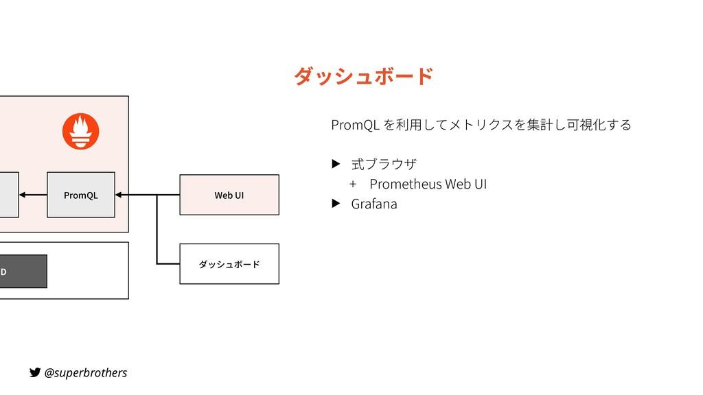 @superbrothers ダッシュボード PromQL を利⽤してメトリクスを集計し可視化...