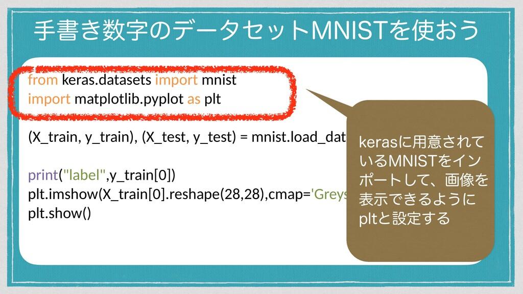 from keras.datasets import mnist import matplot...