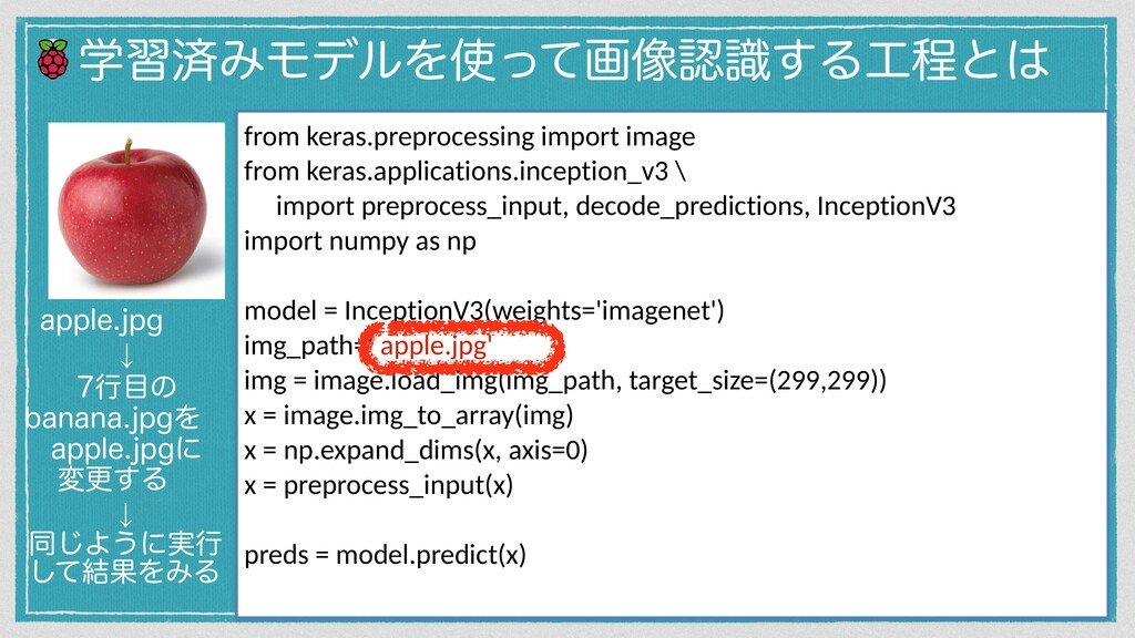 from keras.preprocessing import image from kera...