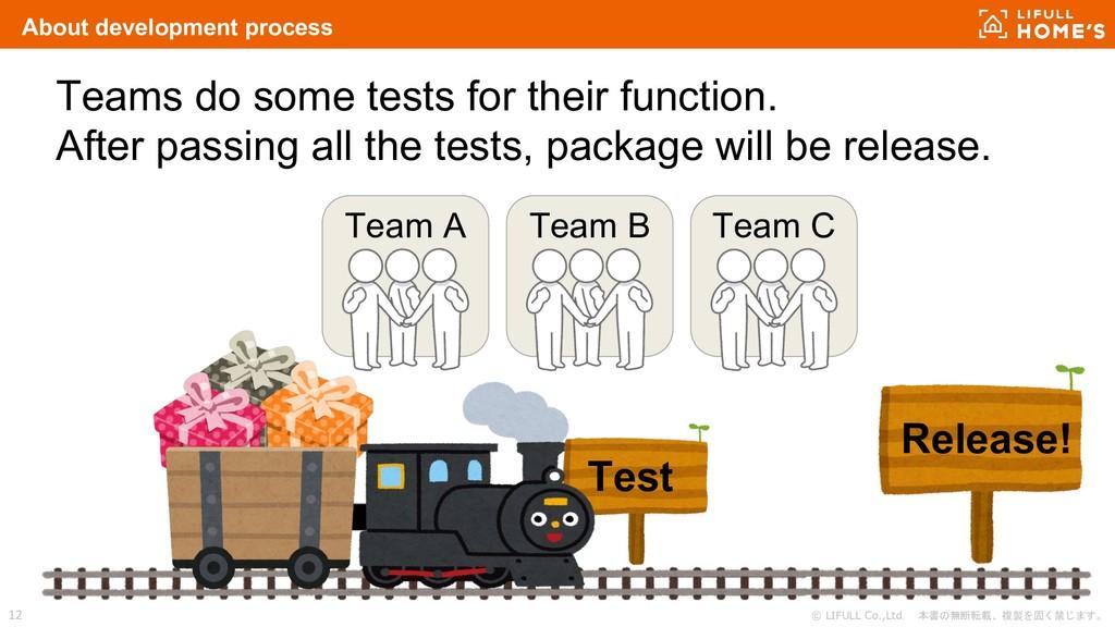 © LIFULL Co.,Ltd. 本書の無断転載、複製を固く禁じます。 12 Test Ab...