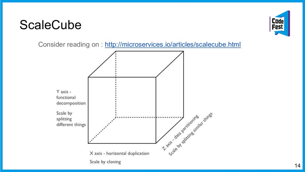 ScaleCube Consider reading on : http://microser...