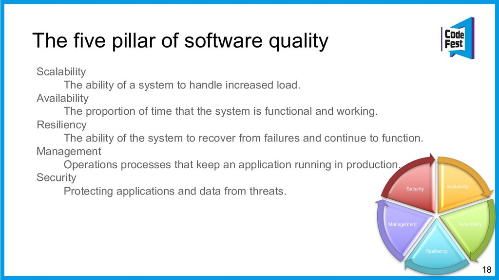 The five pillar of software quality Scalability...