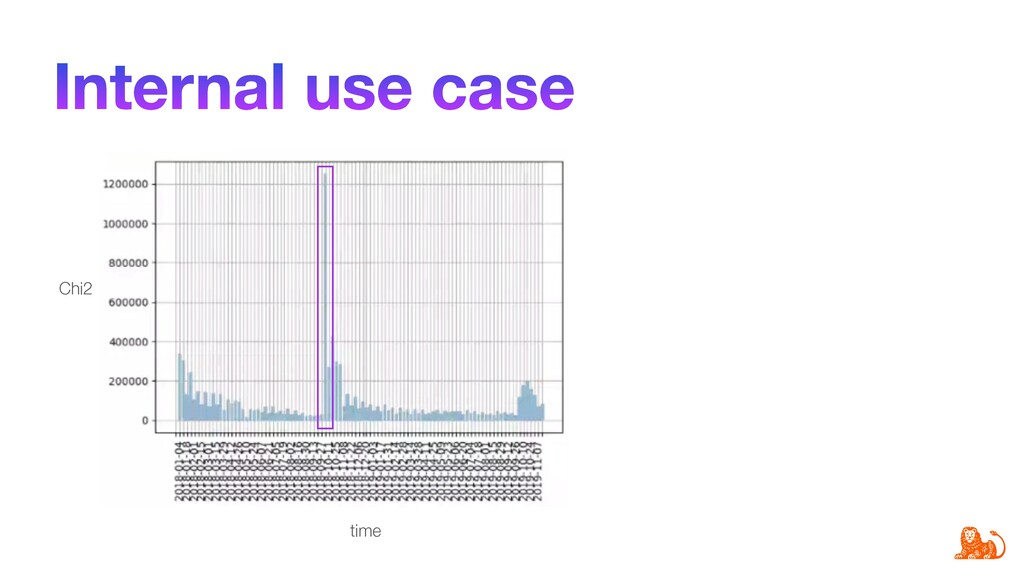 time Chi2 Internal use case