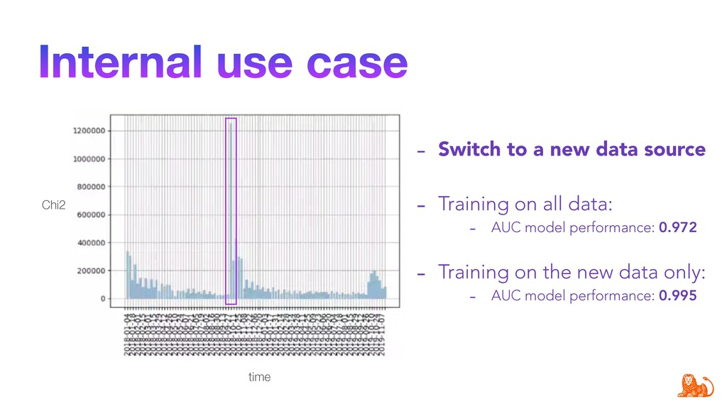 time Chi2 - Switch to a new data source - Train...