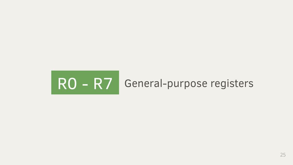 25 General-purpose registers R0 - R7
