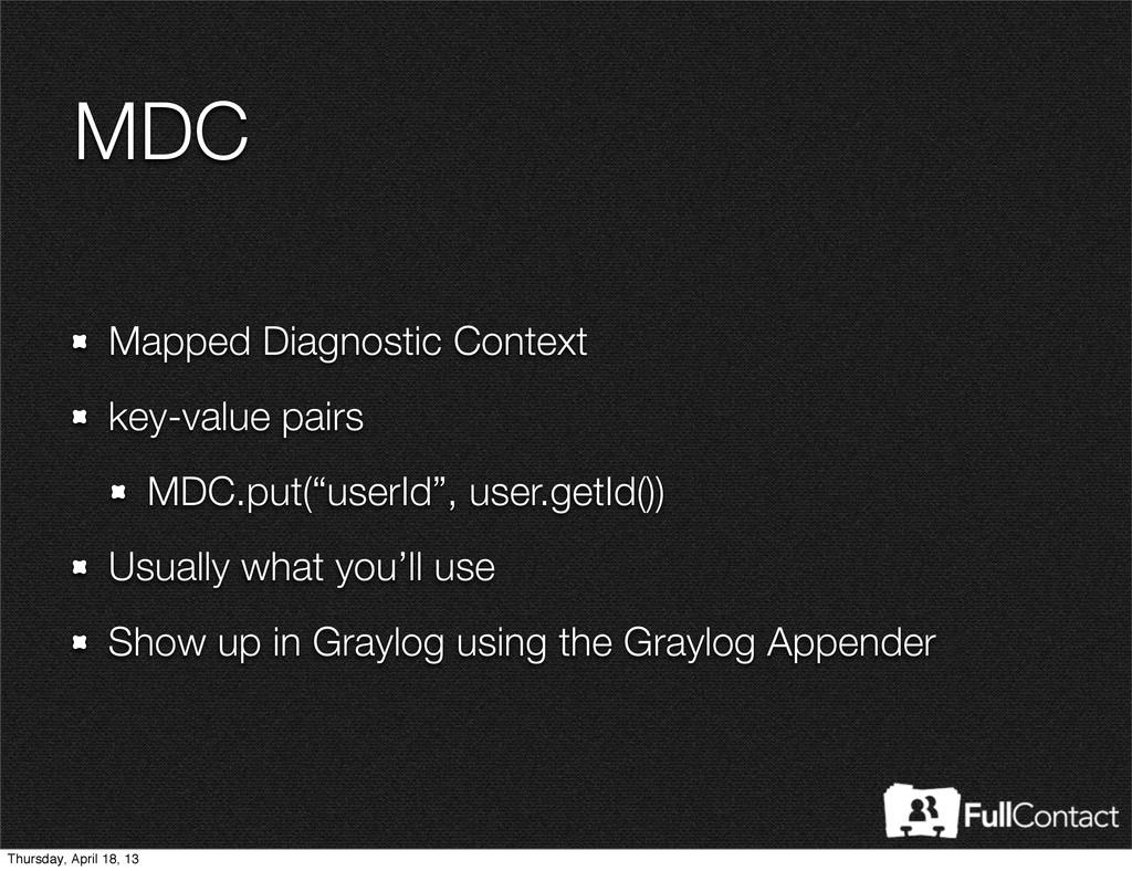 MDC Mapped Diagnostic Context key-value pairs M...