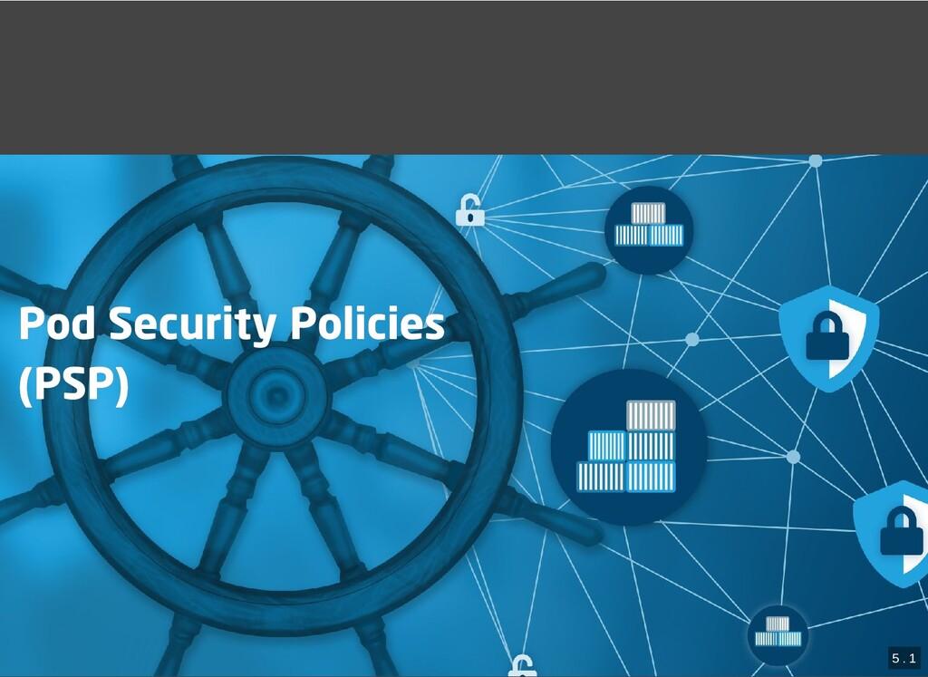 / Pod Security Policies Pod Security Policies (...
