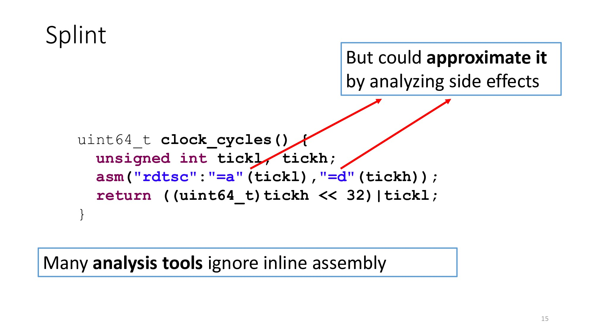 Splint 15 Many analysis tools ignore inline ass...