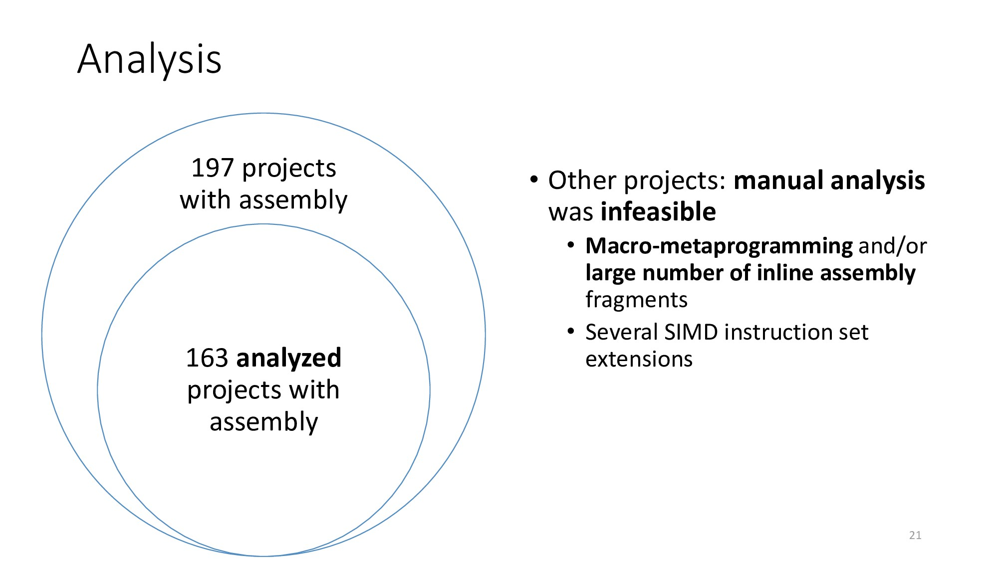 • Other projects: manual analysis was infeasibl...