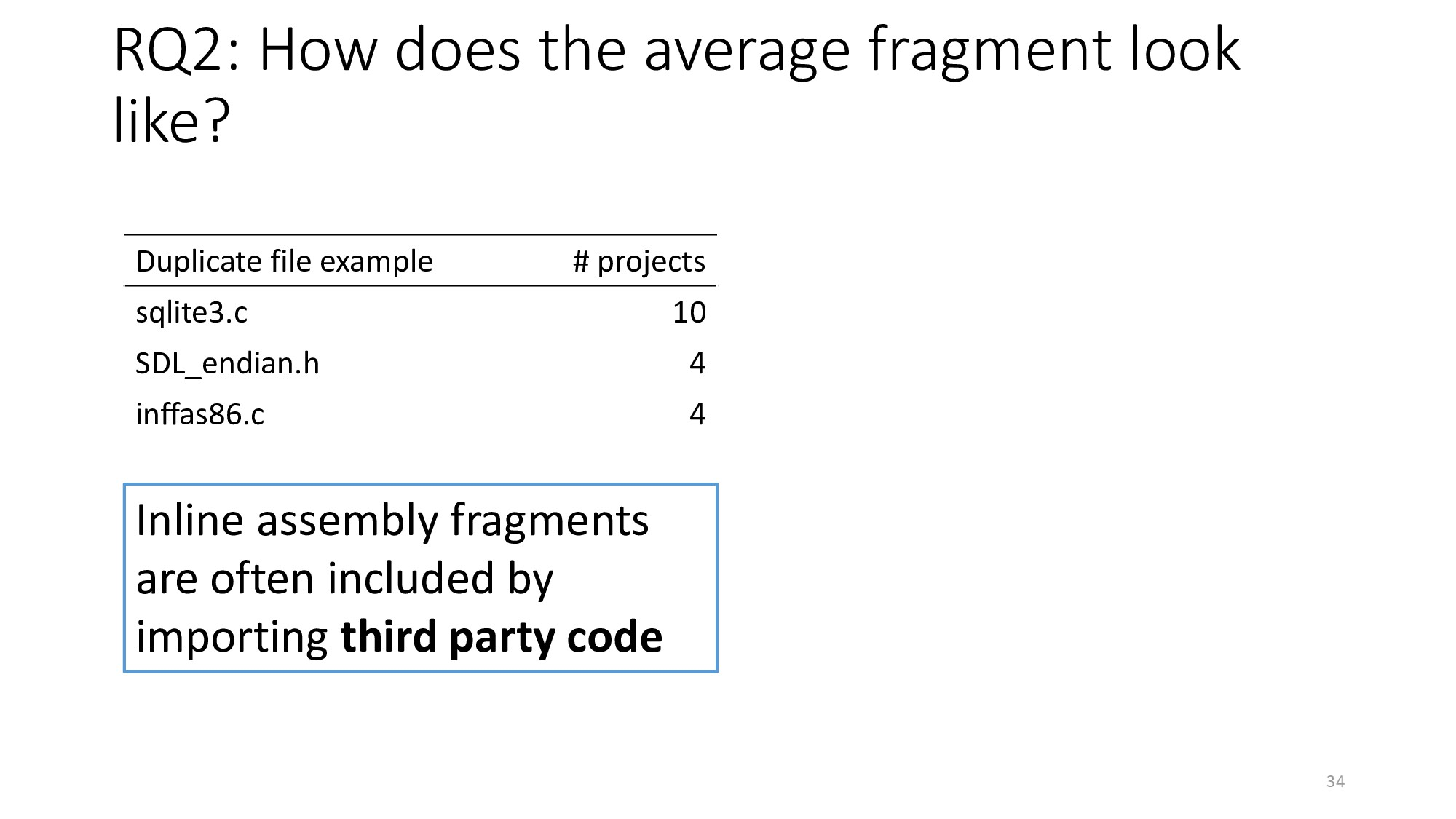 RQ2: How does the average fragment look like? 3...