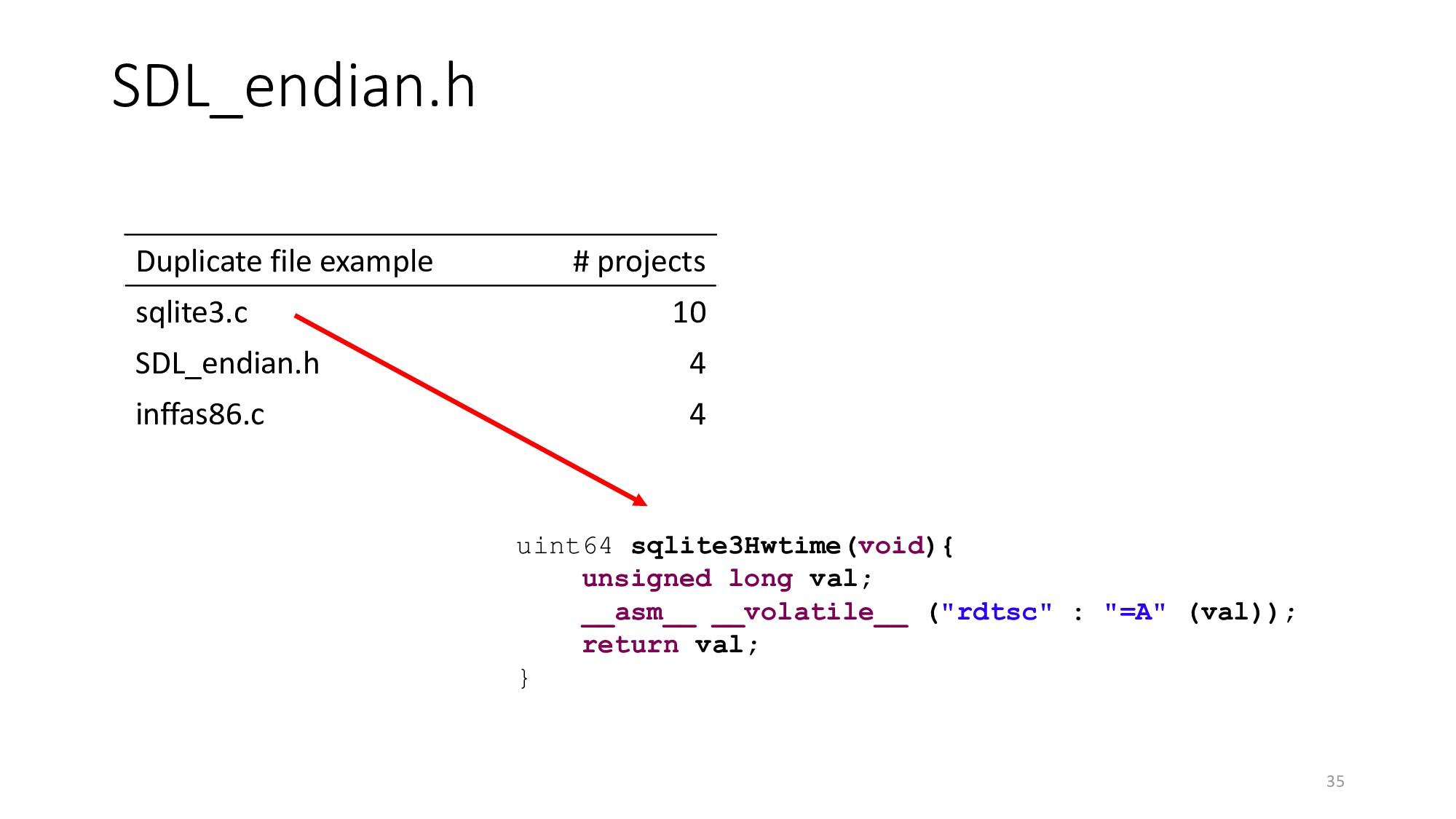 SDL_endian.h 35 Duplicate file example # projec...