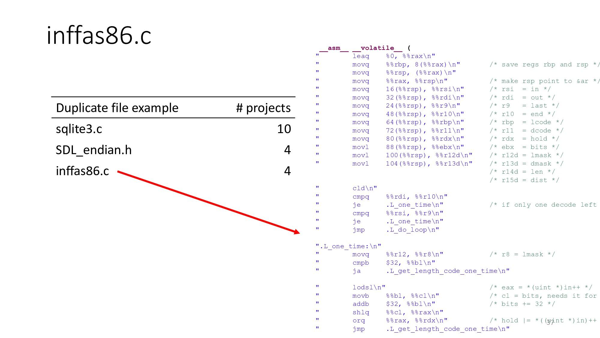 """inffas86.c 37 __asm__ __volatile__ ( """" leaq %0,..."""