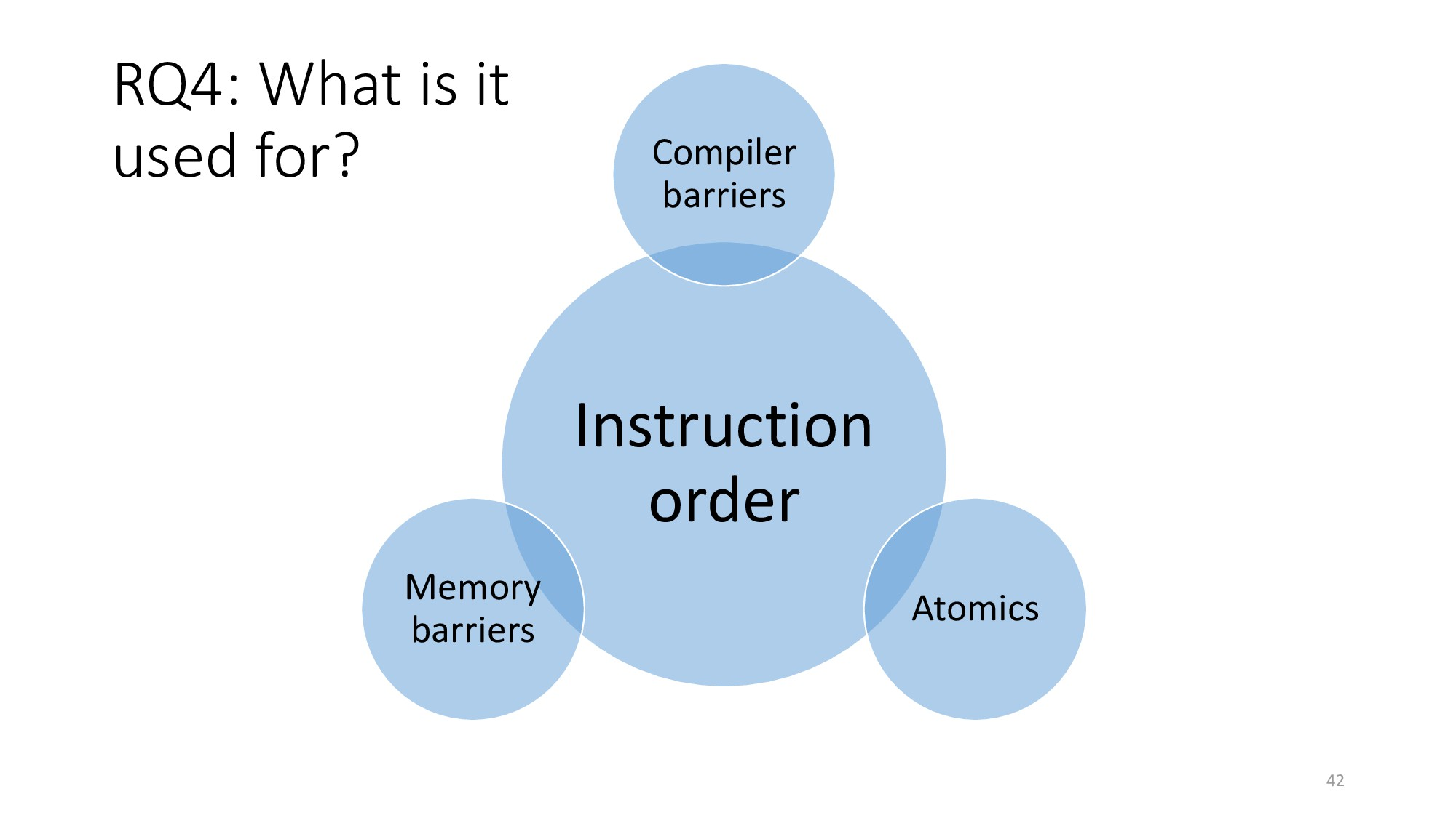 RQ4: What is it used for? 42 Instruction order ...