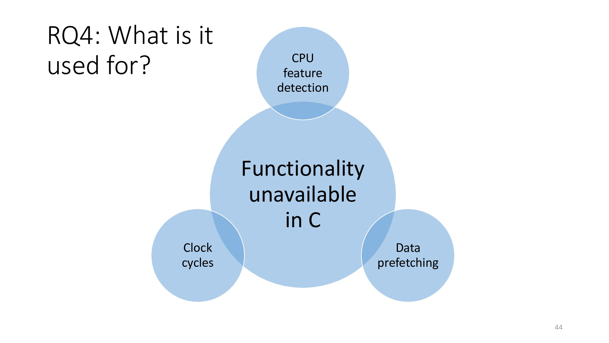 RQ4: What is it used for? 44 Functionality unav...