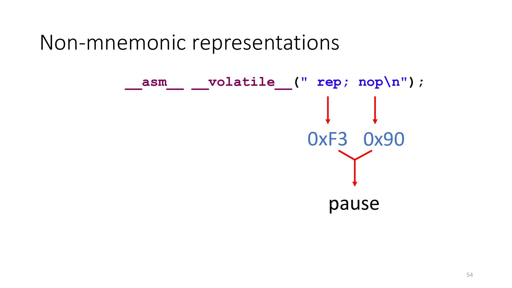 Non-mnemonic representations 54 0xF3 0x90 pause...