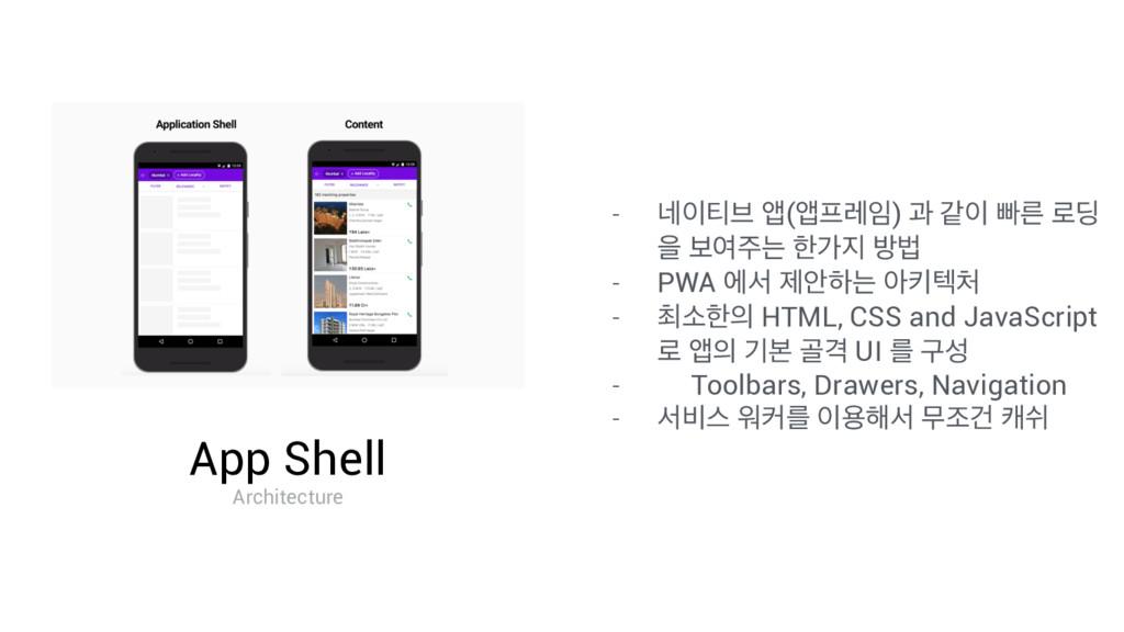 App Shell Architecture - ֎౭࠳ জ(জۨ) җ э ࡅܲ ۽...