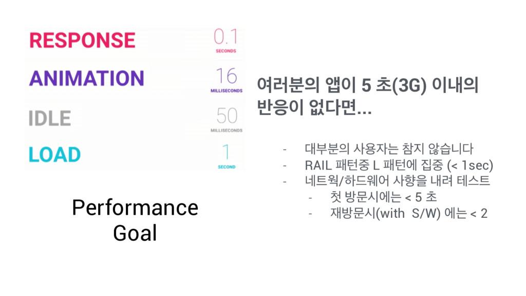 Performance Goal ৈ۞࠙ জ 5 ୡ(3G) ղ ߈ হݶ......