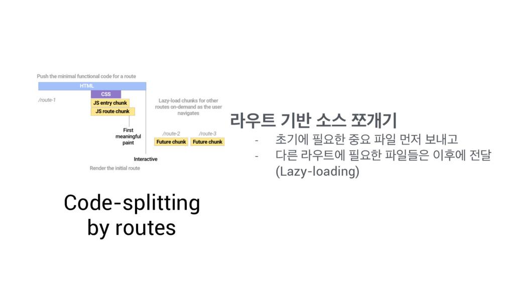 Code-splitting by routes ۄ ӝ߈ ࣗझ ଂѐӝ - ୡӝী ਃ...