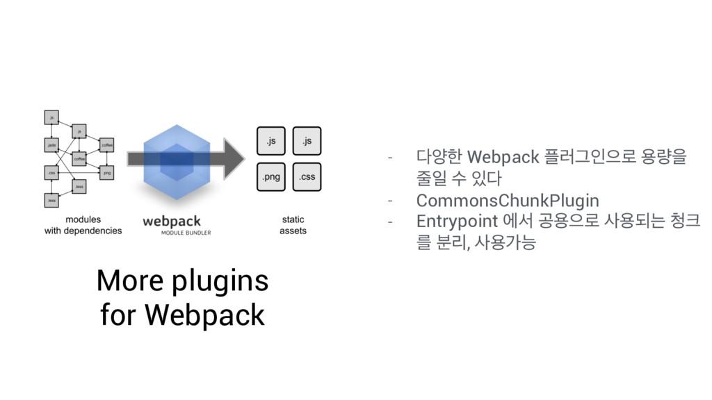 - নೠ Webpack ۞Ӓੋਵ۽ ਊਸ ੌ ࣻ  - CommonsChunk...