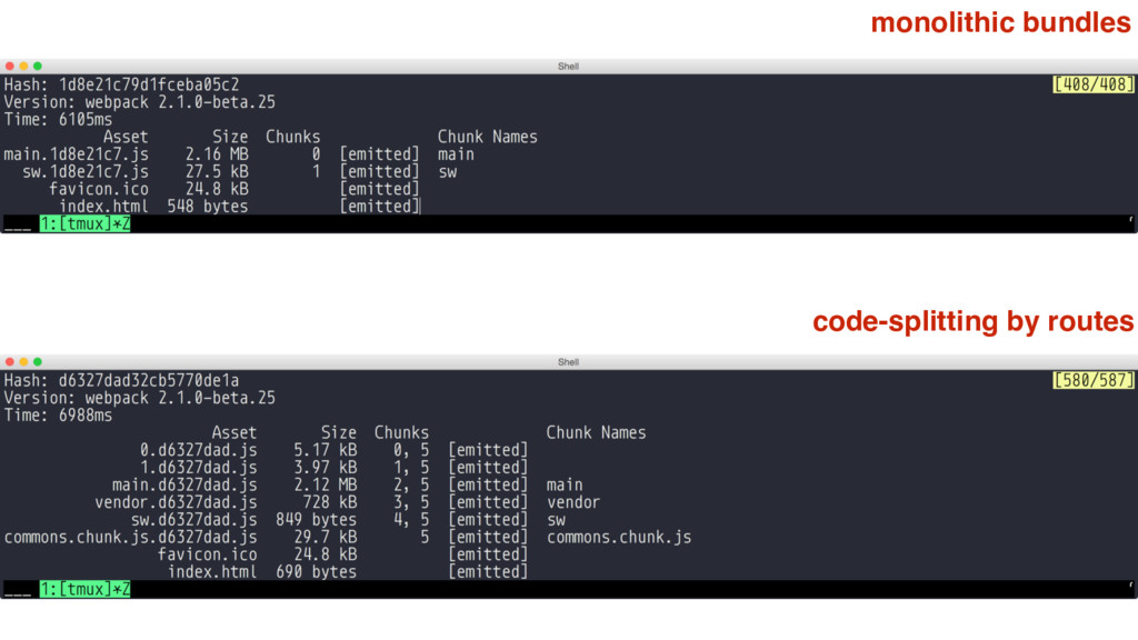 monolithic bundles code-splitting by routes