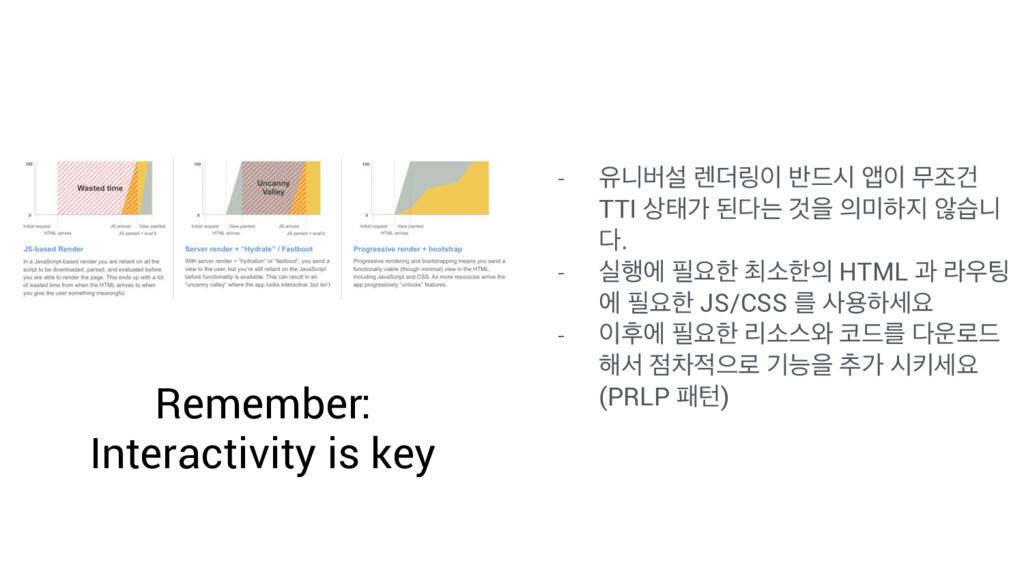 Remember: Interactivity is key - ਬפߡࢸ ۪؊݂ ߈٘द ...