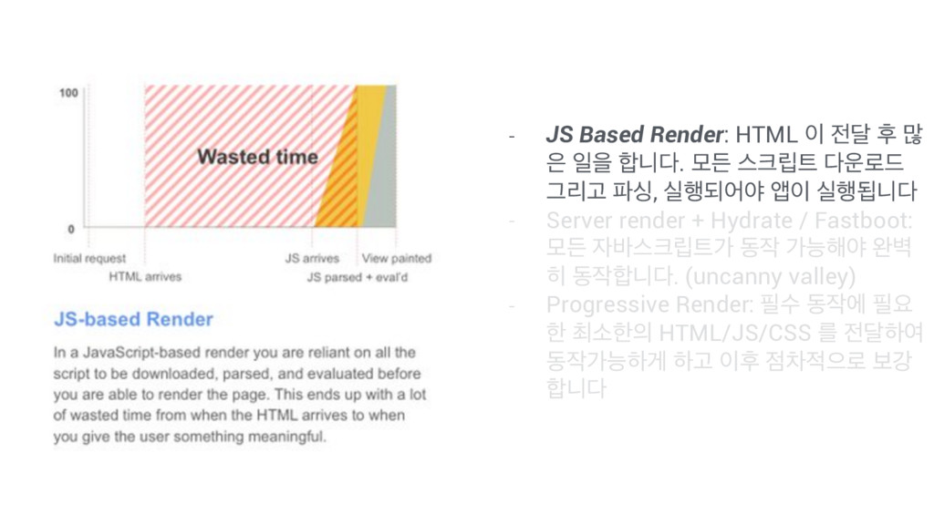 - JS Based Render: HTML  ׳ റ ݆  ੌਸ פ. ݽٚ झ...
