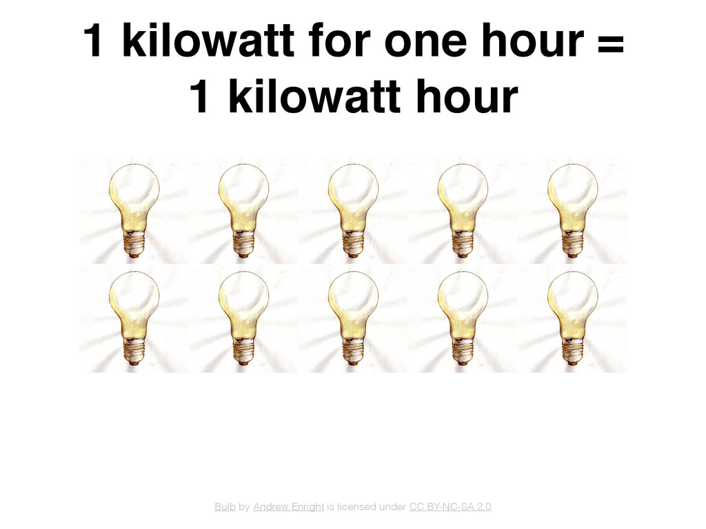1 kilowatt for one hour = 1 kilowatt hour Bulb ...