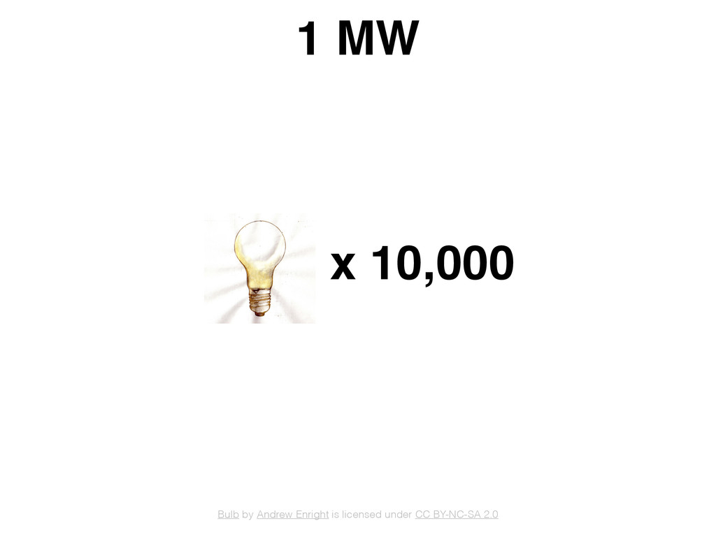 1 MW Bulb by Andrew Enright is licensed under C...