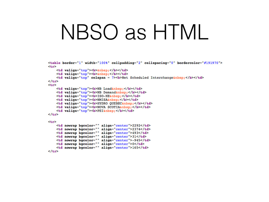 NBSO as HTML