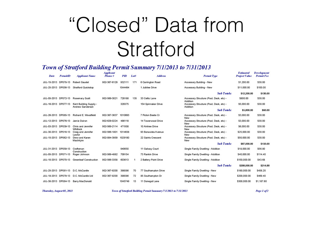 """Closed"" Data from 