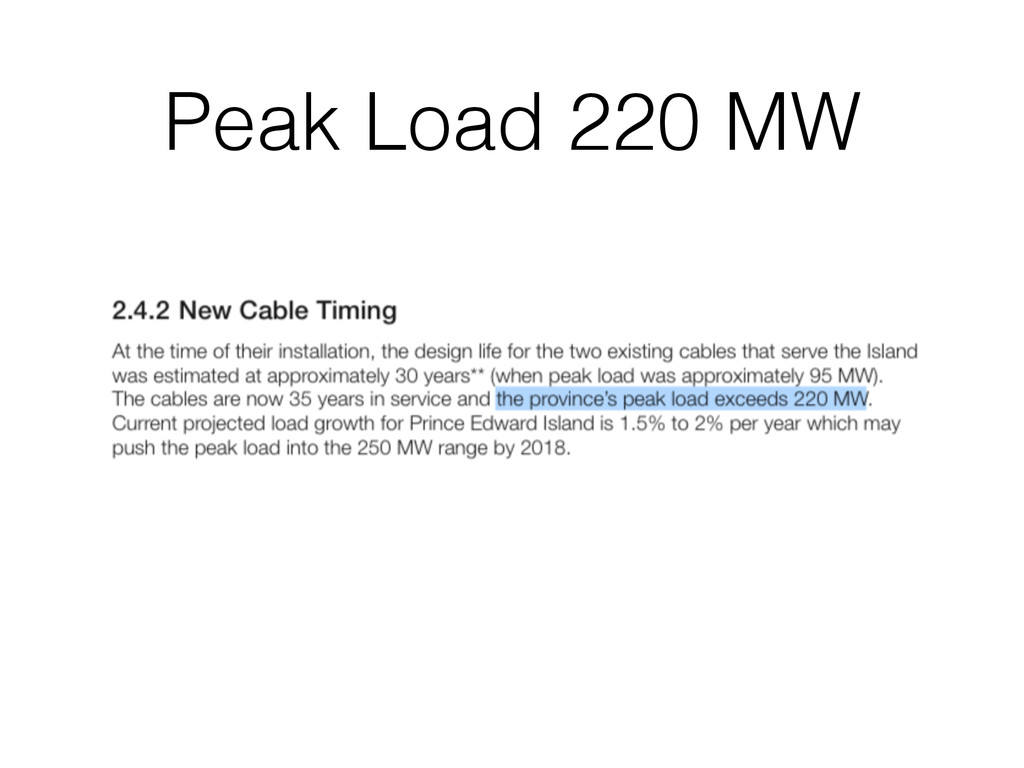 Peak Load 220 MW
