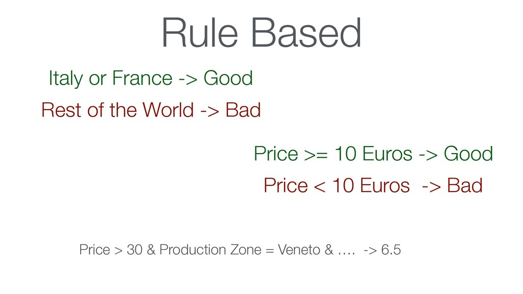 Rule Based Italy or France -> Good Rest of the ...
