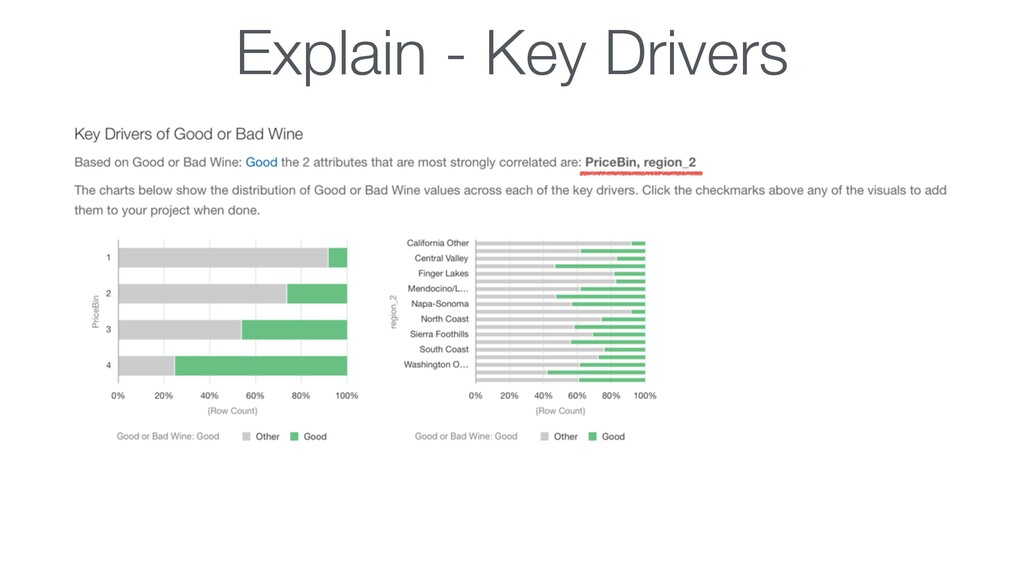 Explain - Key Drivers