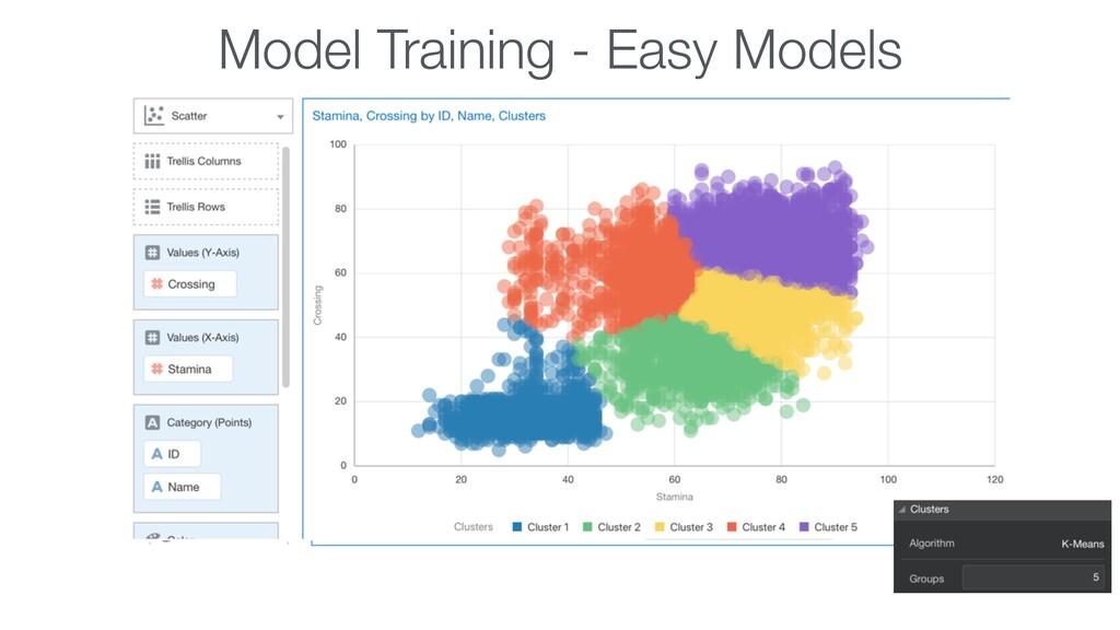 Model Training - Easy Models