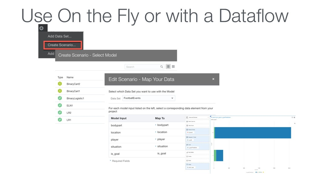 Use On the Fly or with a Dataflow
