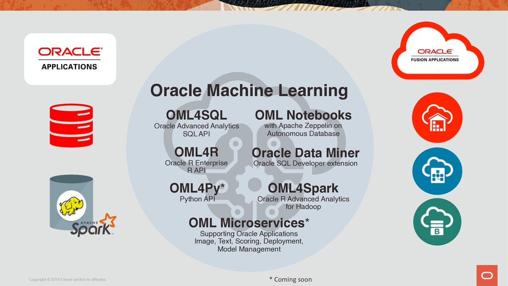 Copyright © 2019 Oracle and/or its affiliates. ...