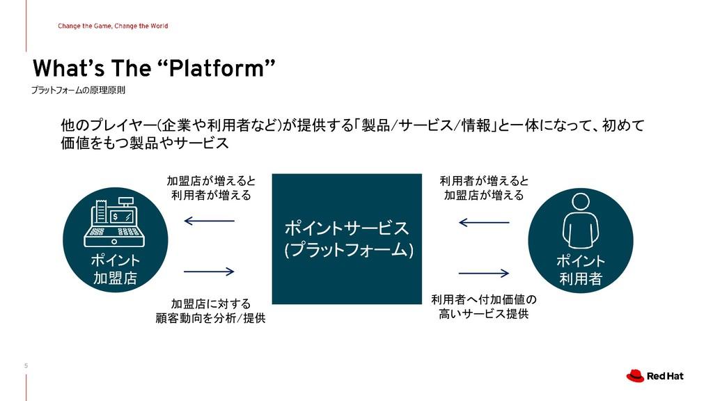 プラットフォームの原理原則 他のプレイヤー(企業や利用者など)が提供する「製品/サービス/情報...