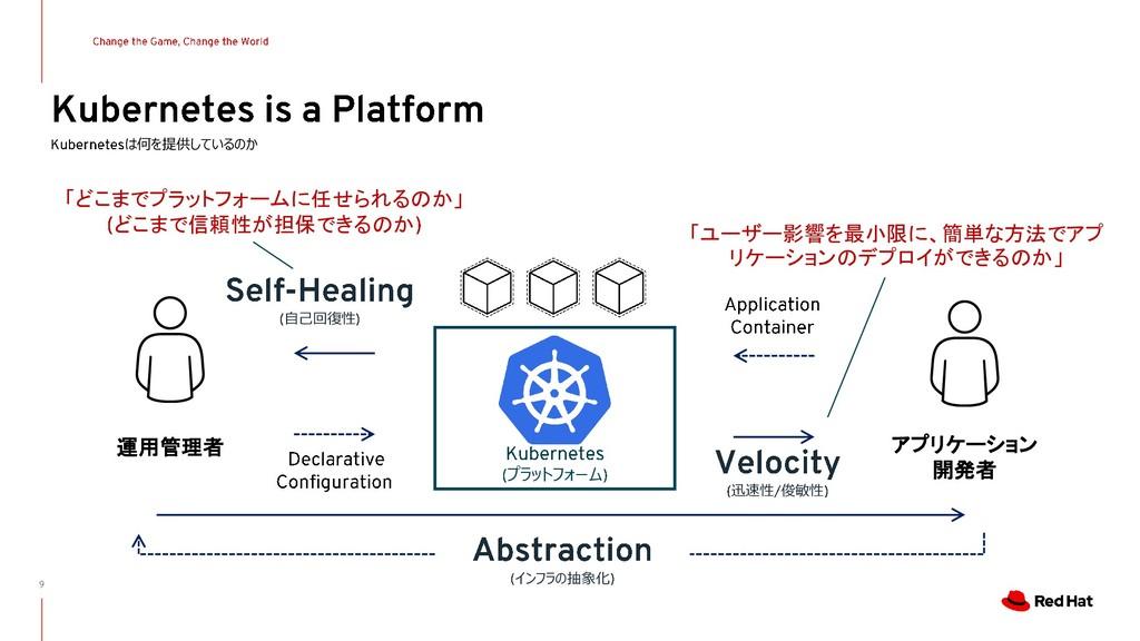 は何を提供しているのか 運用管理者 アプリケーション 開発者 プラットフォーム インフラの抽象...