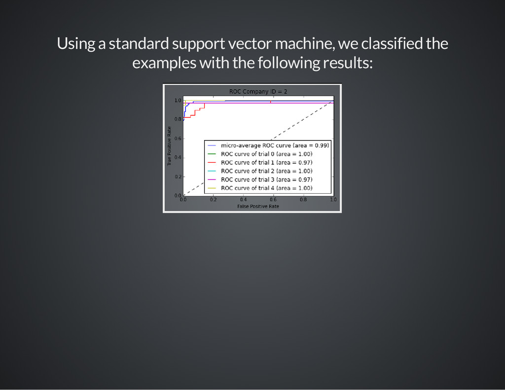 Using a standard support vector machine, we cla...