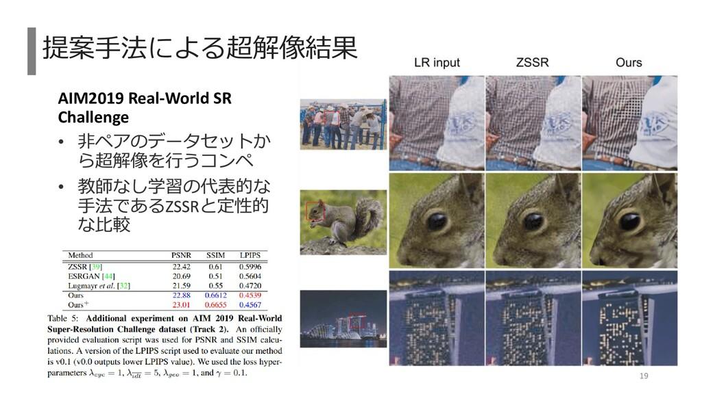 AIM2019 Real-World SR Challenge 提案手法による超解像結果 19