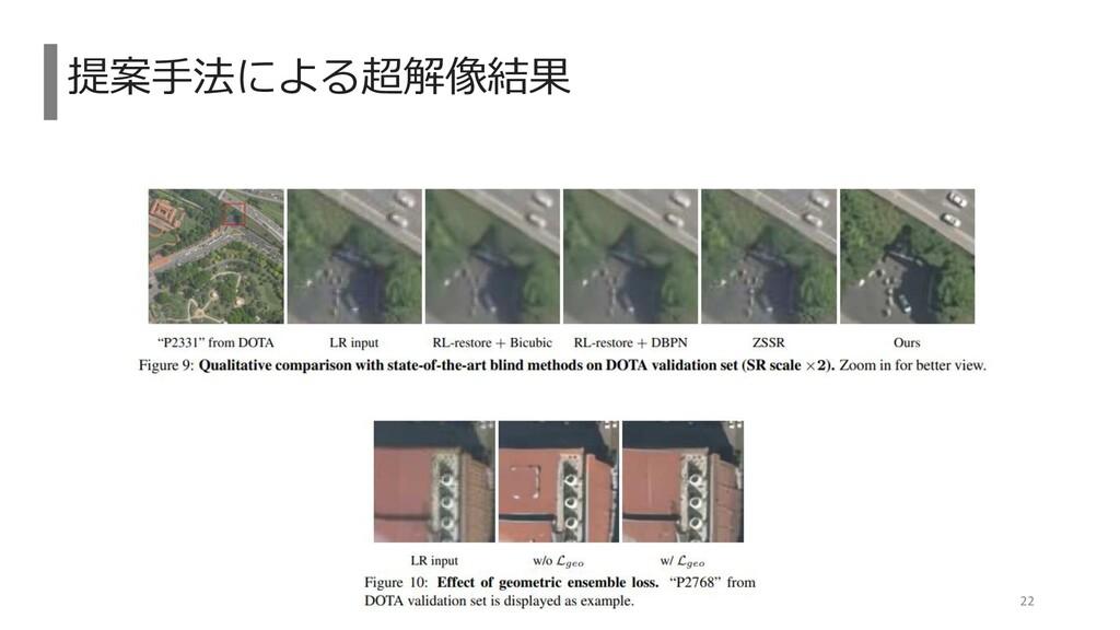 提案手法による超解像結果 22