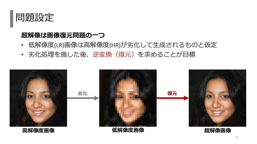 超解像は画像復元問題の一つ 問題設定 低解像度画像 超解像画像 高解像度画像 復元 劣化 7