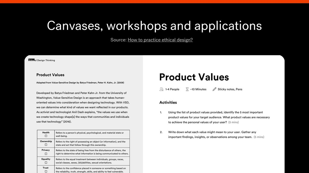 Canvases, workshops and applications Source: Ho...