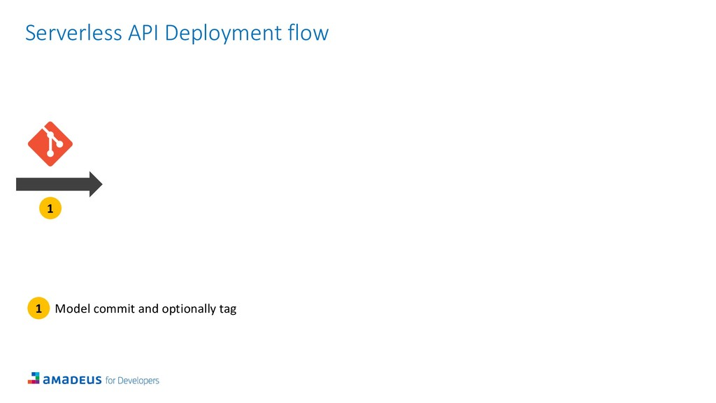 1 Serverless API Deployment flow 1 Model commit...