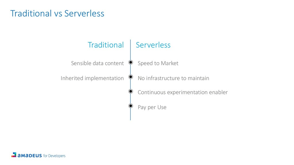 Traditional vs Serverless Traditional Sensible ...