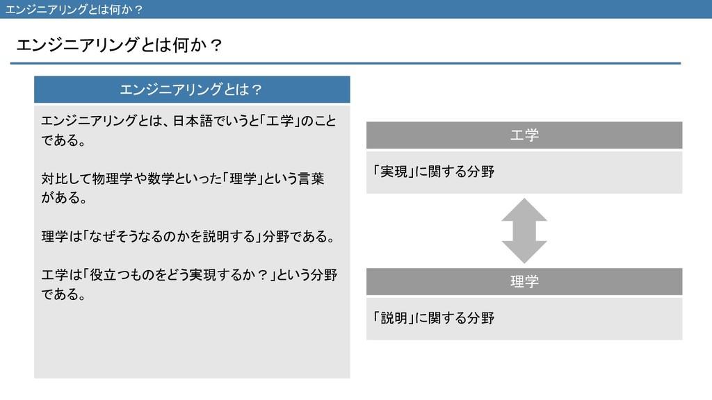 エンジニアリングとは何か? エンジニアリングとは何か? エンジニアリングとは、日本語でいうと「...