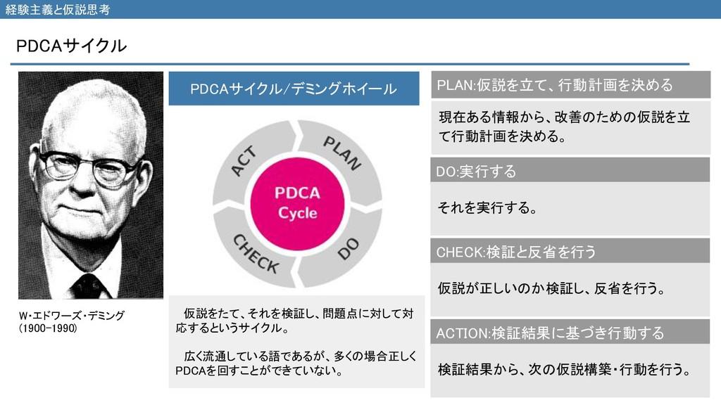 PDCAサイクル W・エドワーズ・デミング (1900-1990) PDCAサイクルは別名、デ...