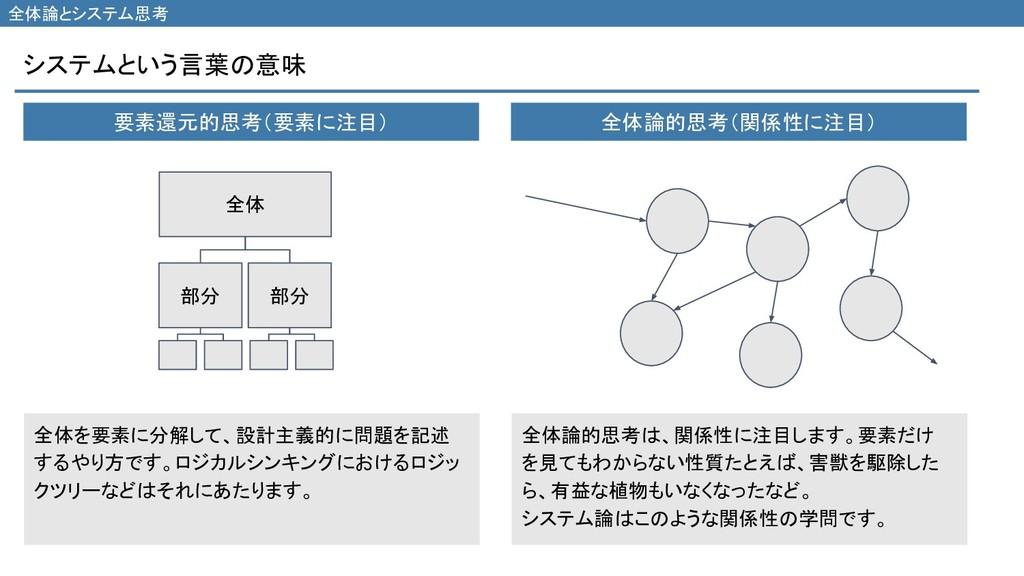 システムという言葉の意味 全体論とシステム思考 要素還元的思考(要素に注目) 全体を要素に分解...