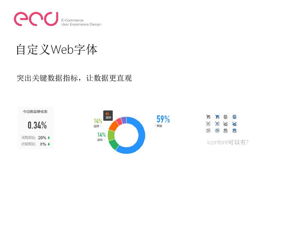 自定义Web字体 突出关键数据指标,让数据更直观 iconfont可以有?
