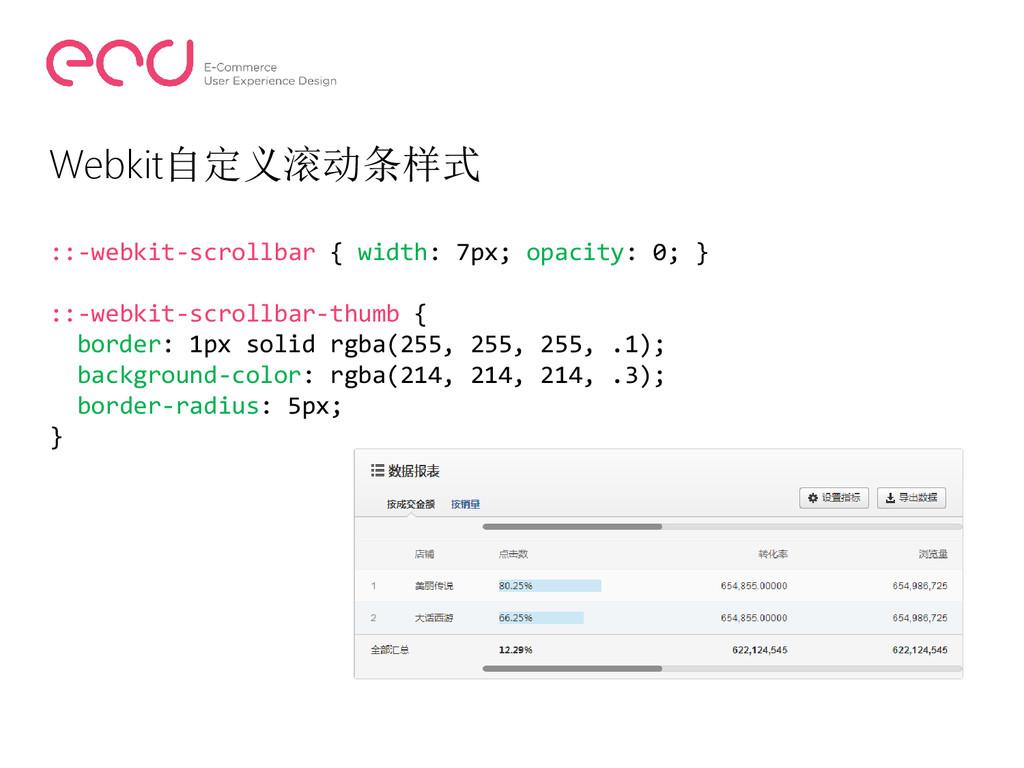 Webkit自定义滚动条样式 ::-webkit-scrollbar { width: 7px...